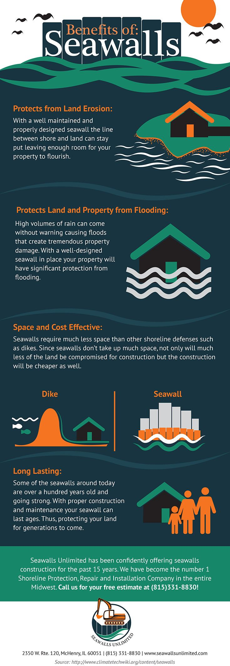 An infographic highlighting the benefits of seawalls.